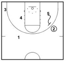 basketball-plays-hit-and-turn3