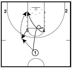 basketball-plays-horns-hl1