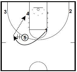 basketball-plays-horns-hl2