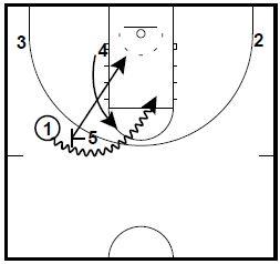 basketball-plays-horns-hl3