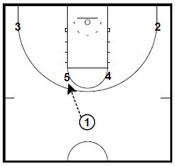 basketball-plays-horns-post-entry