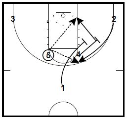 basketball-plays-horns-post-entry2