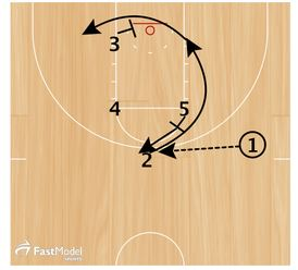 basketball-plays-osu1