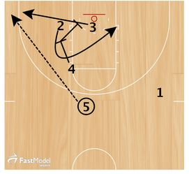 basketball-plays-osu2