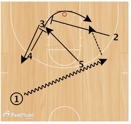 basketball-plays-osu3