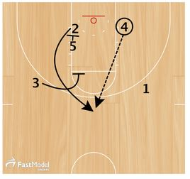 basketball-plays-osu4