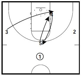 basketball-plays-punch-special1