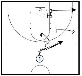 basketball-plays-punch-special2