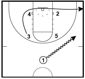 basketball-plays-vandy-razor1