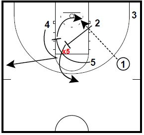 basketball-plays-vandy-razor2