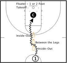 basketball-workout