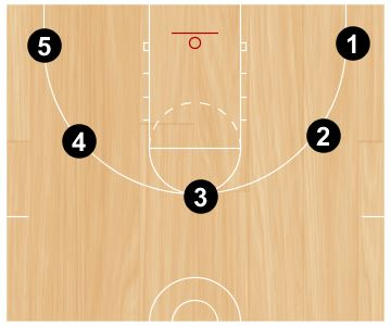 basketball-drills-1up2