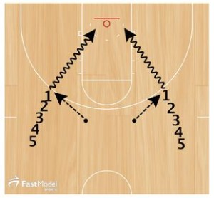 basketball-drills-6-moves