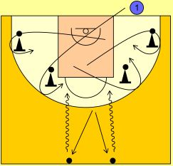 basketball-drills-6-spots
