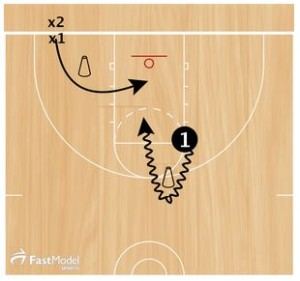 basketball-drills-beat-the-helper