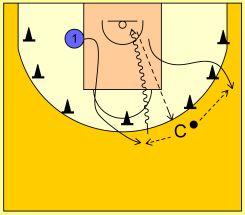 basketball-drills-drew-7s-drill