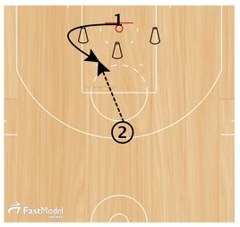 basketball-drills-schrempf