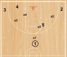 basketball-drills-smother1