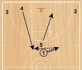 basketball-drills-smother3