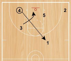 basketball-drills-smother6