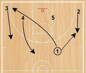 basketball-drills-smother7