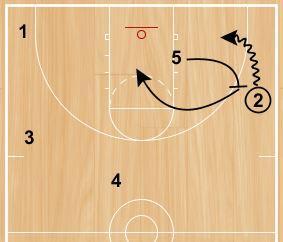 basketball-drills-smother8