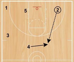 basketball-drills-smother9