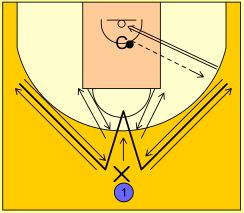 basketball-drills-w-shooting