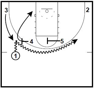 basketball-plays-drag-double1