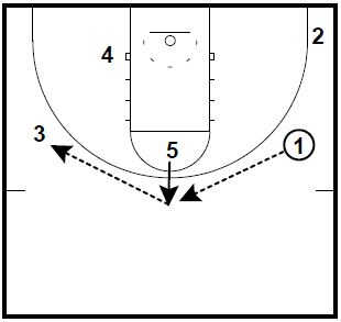 basketball-plays-drag-double2