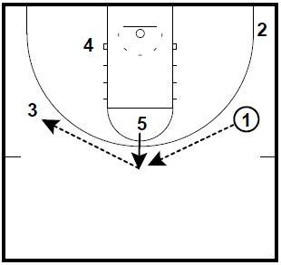basketball-plays-drag-double2