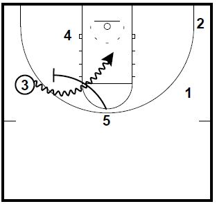 basketball-plays-drag-double3