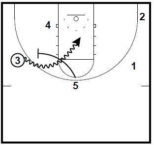 basketball-plays-drag-double3