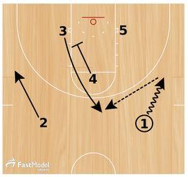 basketball-plays-inside-triangle1
