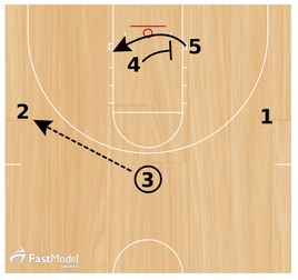 basketball-plays-inside-triangle2