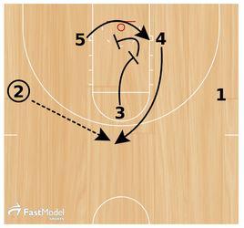 basketball-plays-inside-triangle3
