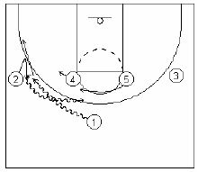 basketball-plays-michigan-state1