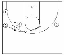 basketball-plays-michigan-state2