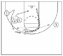 basketball-plays-michigan-state3