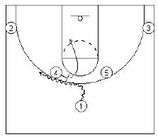 basketball-plays-michigan-state4