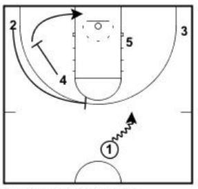 basketball-plays-perimeter-switch1