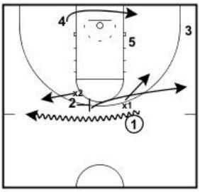 basketball-plays-perimeter-switch2