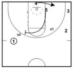 basketball-plays-perimeter-switch3