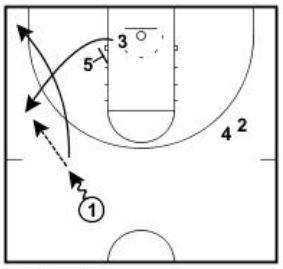 baskteball-plays-post-trap1