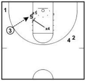 baskteball-plays-post-trap2