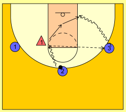 basketball-drills-3-on-1-3