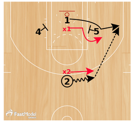 basketball-drills-get-open2