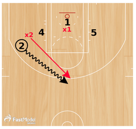 basketball-drills-get-open3