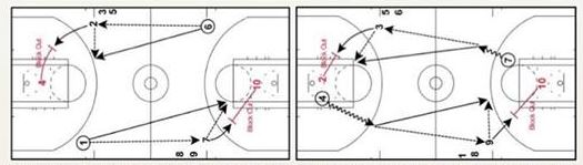 basketball-drills-pure-sweat-combo-drill