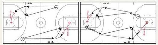 basketball-drills-pure-sweat-combo-drill